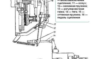 Регулировка сцепления на газ 53