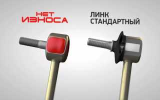 Стойки стабилизатора на шевроле круз