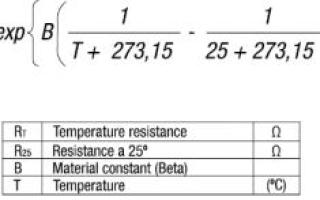 Как работает датчик температуры двигателя
