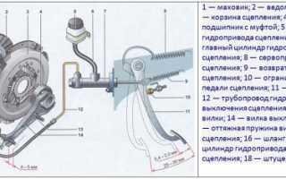 Как снять рабочий цилиндр сцепления