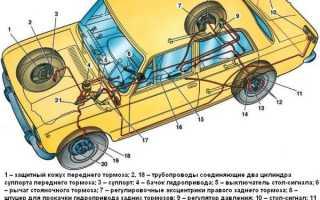 Замена суппорта на ваз 2107