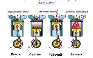 Порядок регулировки клапанов ваз 2107