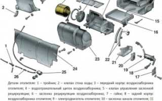 Система отопления ваз 2110